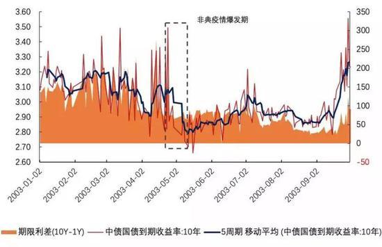 邮储银行新股申购递延三周业内人士:行业惯例