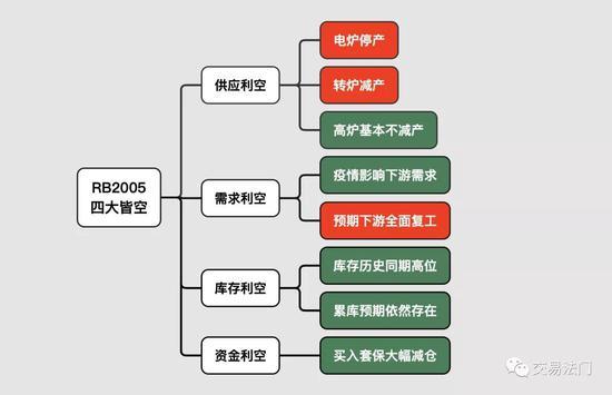 张旭阳:居民养老保险具有广阔前景未来将推针对性理财产品