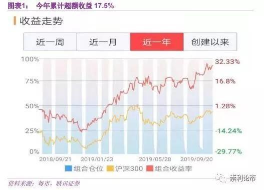 国家统计局:1-8月经济稳中有进 外贸外资仍较快增长