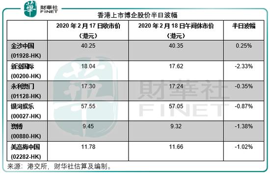 武汉儿童医院暂停普诊开线上问诊