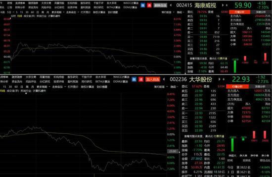 一则传闻引发冯柳重仓股大跌 高毅资产回应:谣传