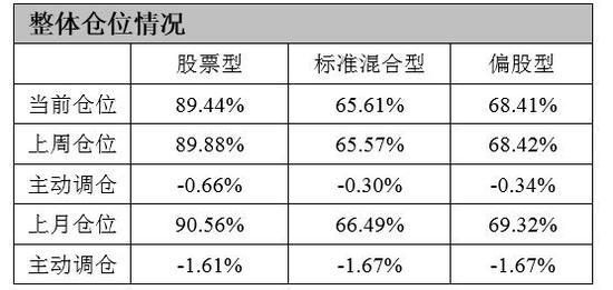 """""""沙发购物""""需求高涨一季度家电线上市场或占7成"""