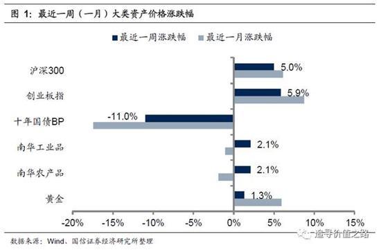 发展进入深水区后中国支付产业该如何破局?