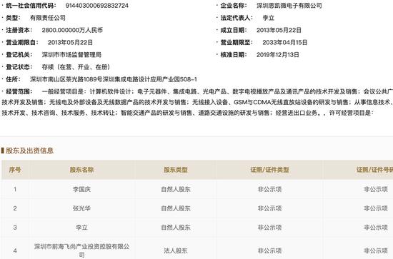 *ST中安:截至上年底累计获得4.17亿债务豁免