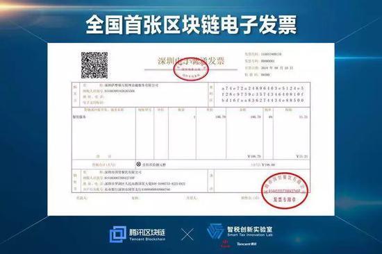 △在深圳开出的全国首张区块链电子发票