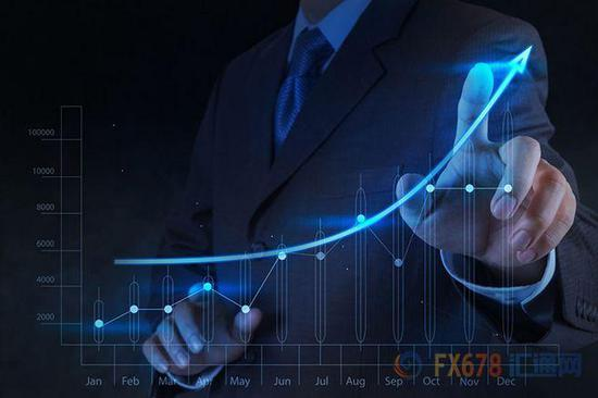 12月2日现货黄金、白银、原油、外汇短线交易策略