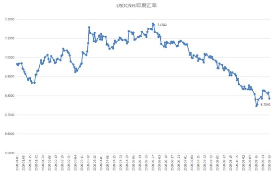 从经典中寻找机会:人民币价差期权策略探讨