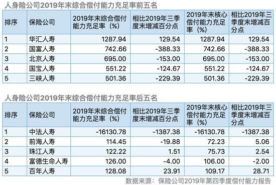 地产股发力撑市港股上涨305点报26632点国指升101点