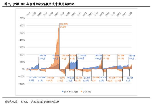 华润火泥抽降远8% 中期红利删11%