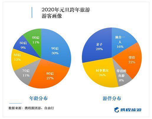 最新消息!广州将分三批开学的具体情况!