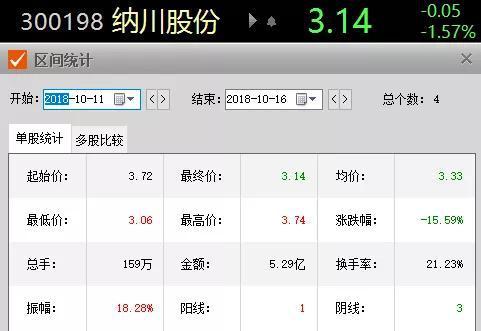 又如塔牌集团,公司在10月13日披露了股东徐永寿的减持进展。