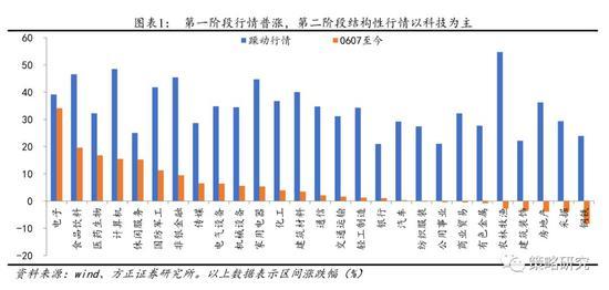 阿里巴巴宣布收到蚂蚁金服33%股份 中国子公司持股