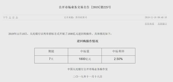 资料来源:中国人民银行官网