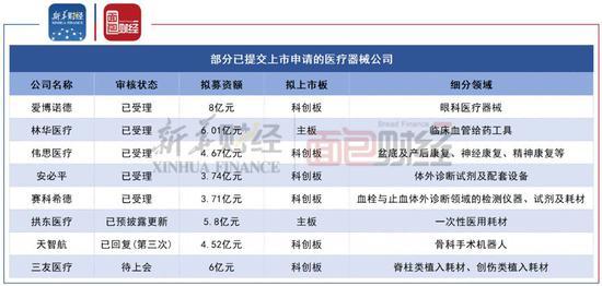 沪深交易所:延长2020年春节休市至2月2日2月3日正常开市