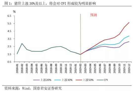 四、7月之后,降息概率有所下降,市场将更加关注结构改革和效率提升