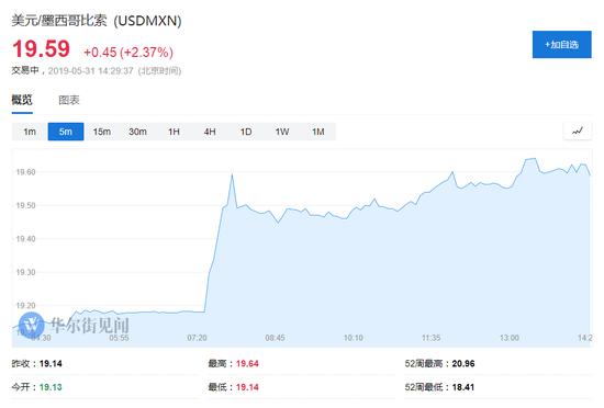 欧元对日元跌0.6%报。121.175,创近五个月来最矮。