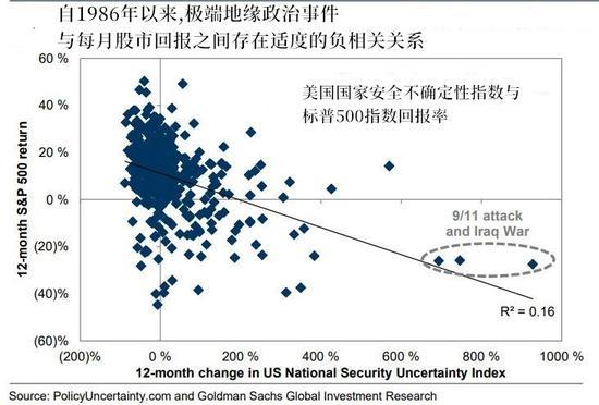 测温仪订单仍以国内市场为主上游这一市场需求旺盛