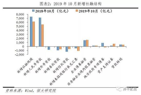 【麒麟研报】建筑装饰领涨券商:基建龙头迎估值修复