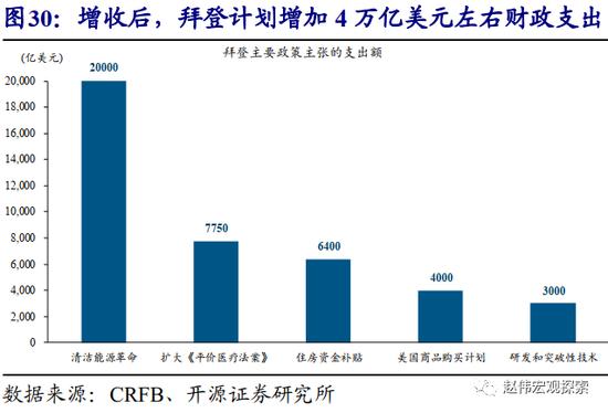 王毅同范平旦配合检查中越界限界碑(图)