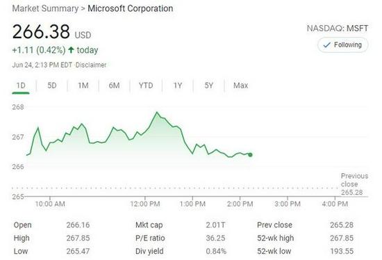 微软六年来首次推出新版Win11 股价迈向历史最高的照片 - 2