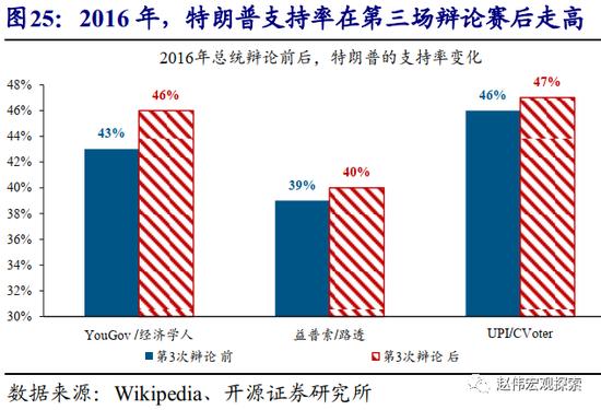 """范围增加停止:阳光乡挨起了""""平安牌"""" 欠债率仍超100%白线"""