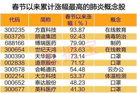 天津新删1例新冠肺炎确诊病例 乏计120例