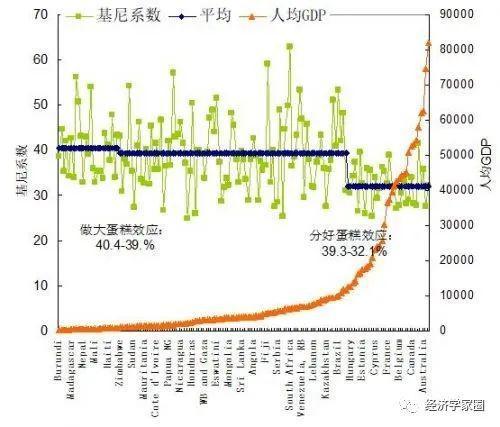 绿景中国中期事迹再现动摇 股东应占红利狂跌96%