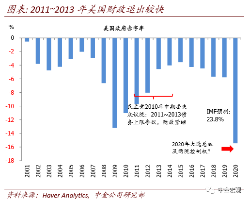 """中金宏观:全球迎来不确定性的短期""""三叠加"""""""