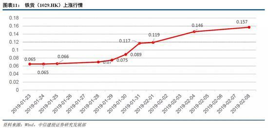 4.2 海外市场表现