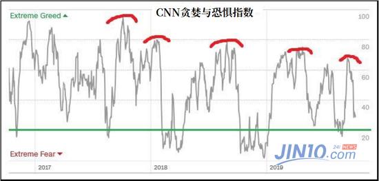 远洋集团旗下公司违规被北京市场监督管理局处罚