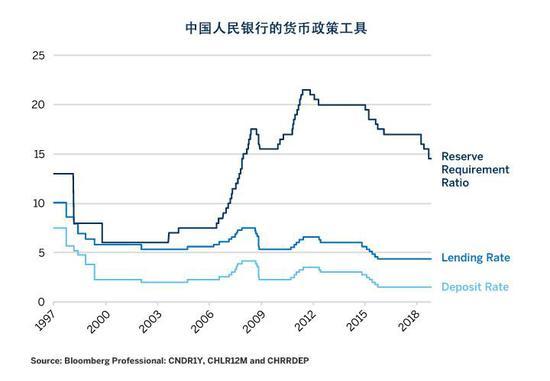图4:中国电力消耗、铁路运输和银走贷款的转折往往旁边铜价