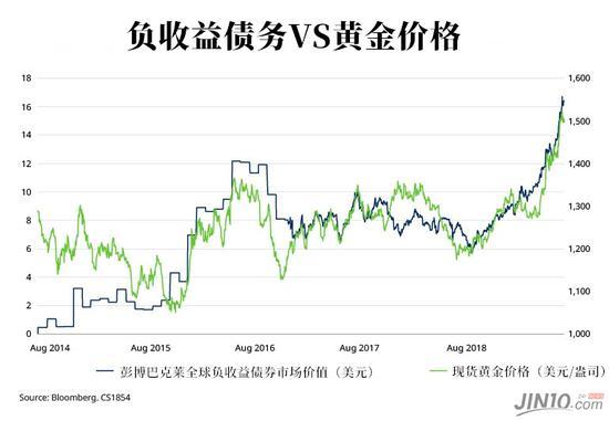 日韩摩擦持续影响旅游业 韩访大阪游客最高减少八成