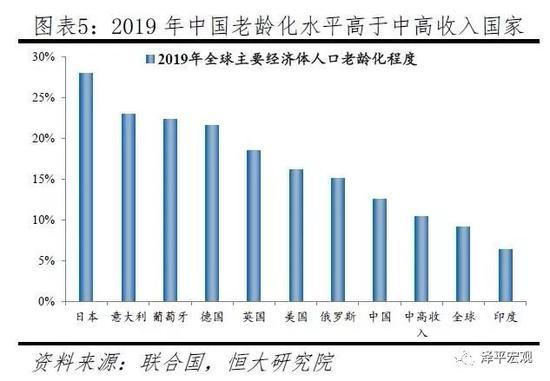 1990年中国人均gdp_中国人口报告2020:少子老龄化挑战_新浪财经_新浪网