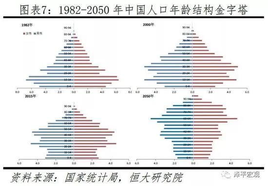 亚洲人口最少的国家_地图看世界 2018年地球有多少人口及世界人口的分布