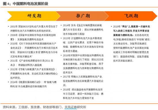 上海国资委零碎羁系企业停工率80% 18万人居家办公