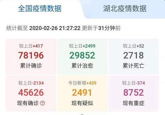 外资看好中国投资前景负面清单四次瘦身越来越短