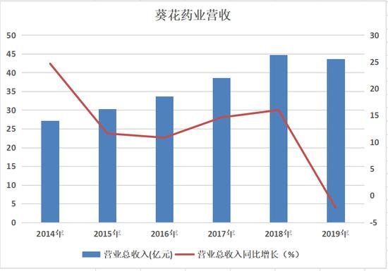 北京:做好新收天市场后绝处理任务 展开热冻热躲肉品风险排查