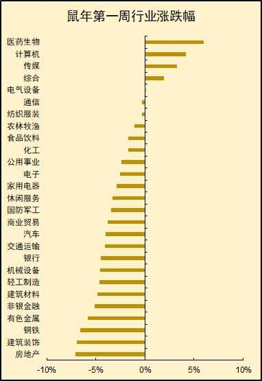 李显波:上海外来人口问题的出路在何方?