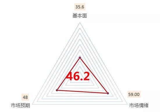 中银基金陈玮:固收投资核心在于风险管理