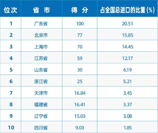 北京大兴机场国际进港航班全部转到首都机场运行