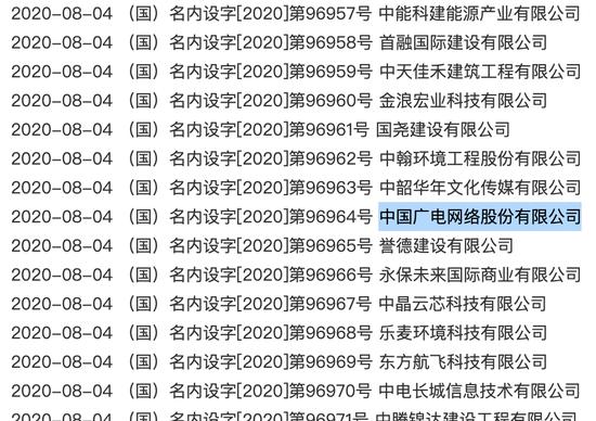 5G巨无霸来了 广电股份已向国家市场监督管理总局申报登记