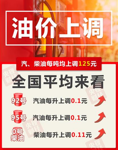 今日财经TOP10|全球宽松预期不改 中国央行跟不跟?
