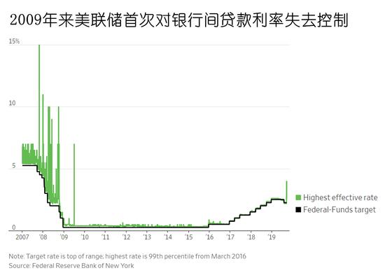 快讯:内房股逆市上涨 融创中国股价涨近4%
