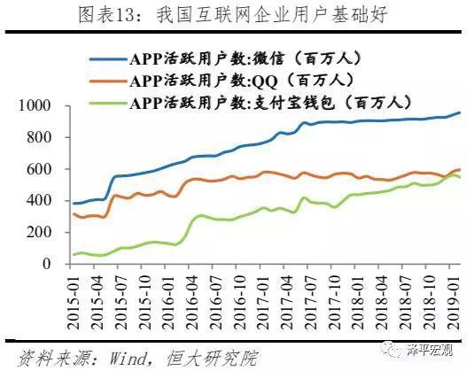 4 金融监管与中国企业如何应对