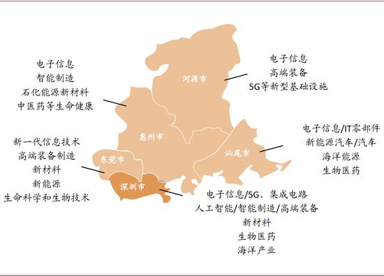 资料来源:地方当局官网,中金公司钻研部