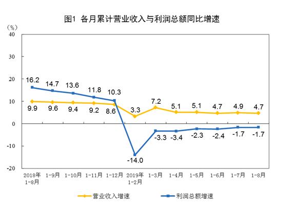 粳米期货风险管理功能正逐步体现