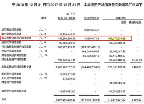 申万宏源披露2018年年报 属于上市公司股东的净利润41.60亿元
