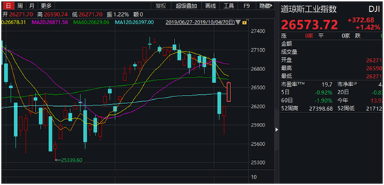 上海农商行1600万股股权将被拍卖 起拍价为7864.64万