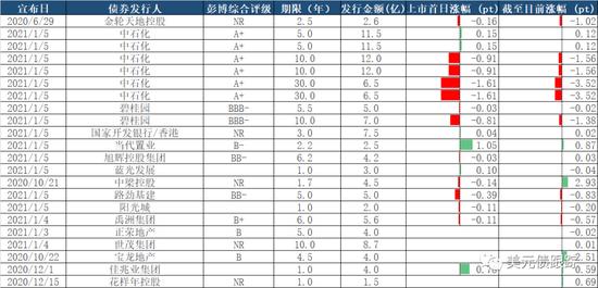 齐屹科技回购14.4万股 涉资30.82万元
