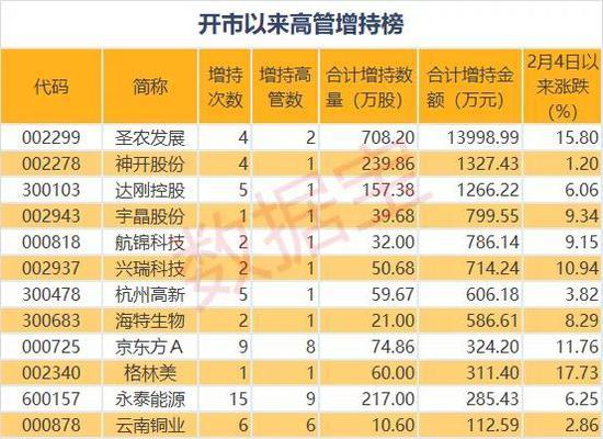建桥教育招股:上海最大民办大学单一学校依赖待解